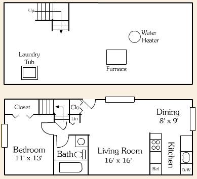 Apartments Washington Twp Mi